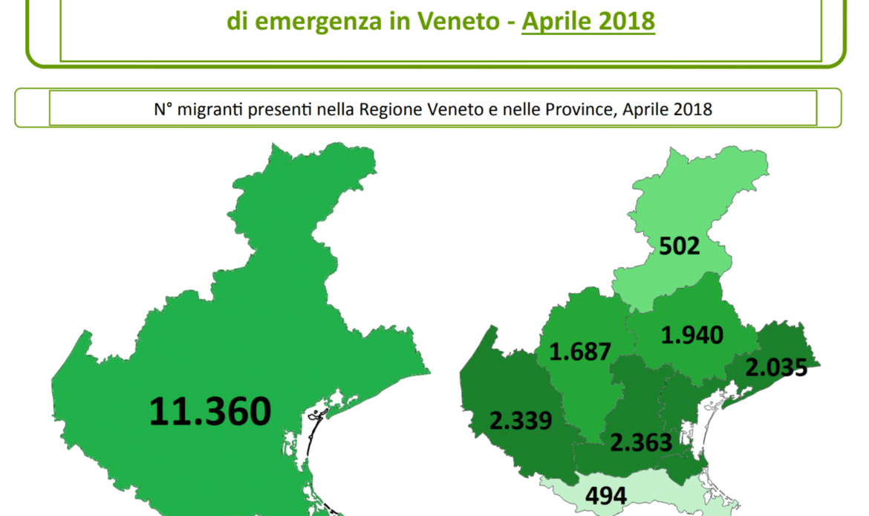 In Veneto spesi 3,8 milioni per prevenzione a migranti. Zaia, dovere curare i bisognosi, non tutto il mondo