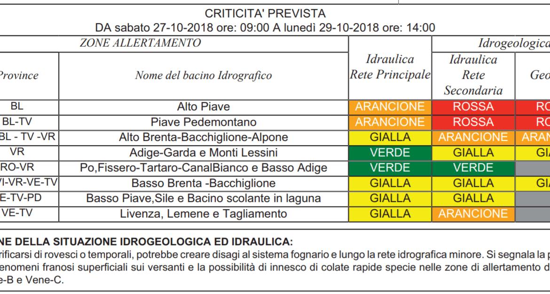 Meteo: allerta della protezione civile per criticità idrogeologiche